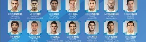 Casco, la sorpresa en la lista para la Copa América